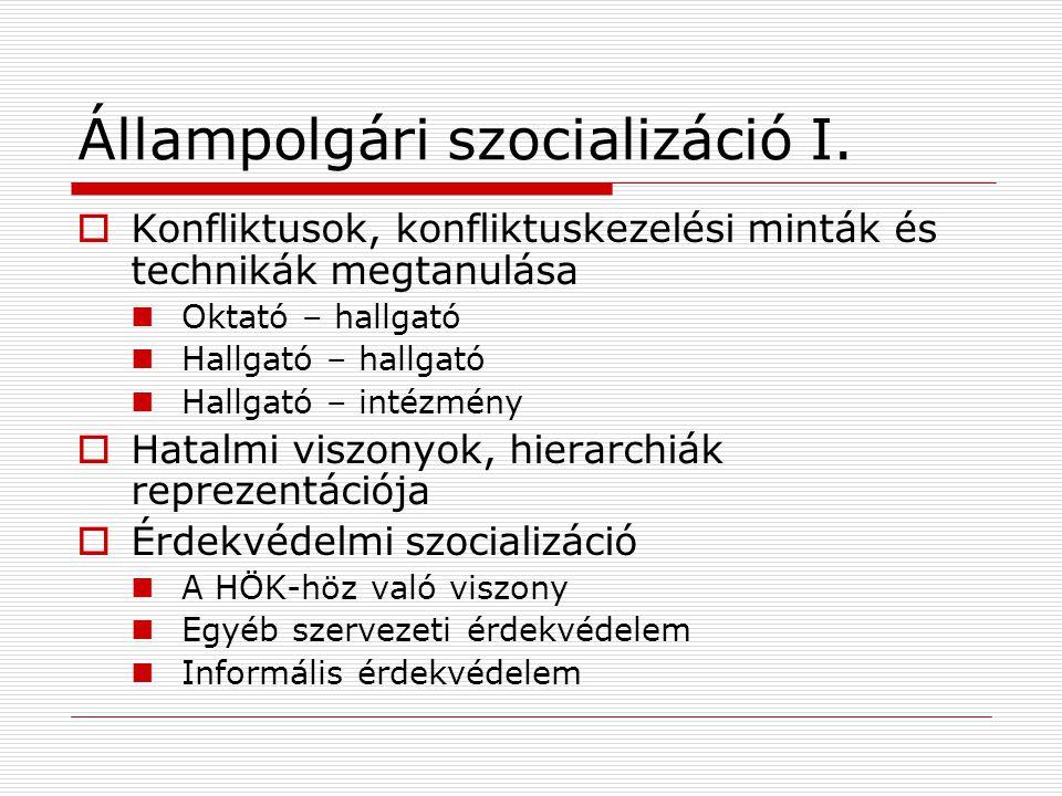Állampolgári szocializáció I.