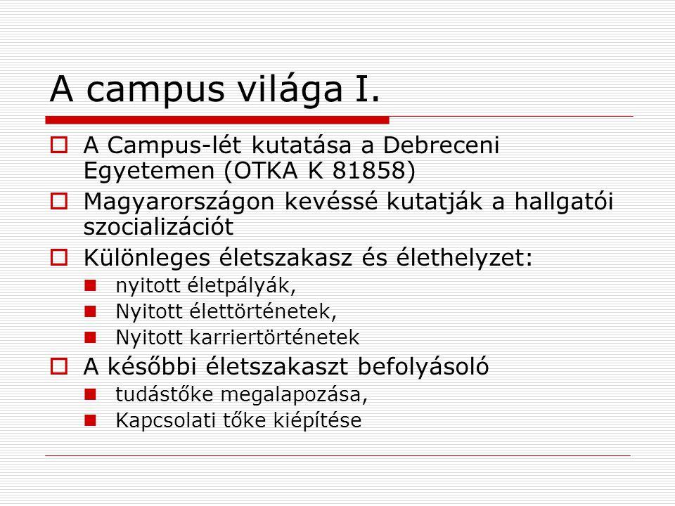 A campus világa I.  A Campus-lét kutatása a Debreceni Egyetemen (OTKA K 81858)  Magyarországon kevéssé kutatják a hallgatói szocializációt  Különle