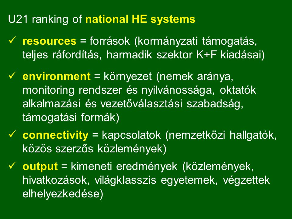 U21 ranking of national HE systems resources = források (kormányzati támogatás, teljes ráfordítás, harmadik szektor K+F kiadásai) environment = környezet (nemek aránya, monitoring rendszer és nyilvánossága, oktatók alkalmazási és vezetőválasztási szabadság, támogatási formák) connectivity = kapcsolatok (nemzetközi hallgatók, közös szerzős közlemények) output = kimeneti eredmények (közlemények, hivatkozások, világklasszis egyetemek, végzettek elhelyezkedése)