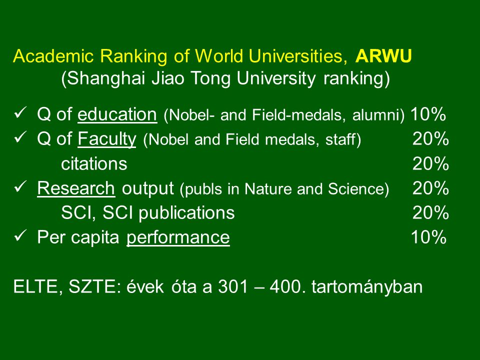 Academic Ranking of World Universities, ARWU (Shanghai Jiao Tong University ranking) Q of education (Nobel- and Field-medals, alumni) 10% Q of Faculty