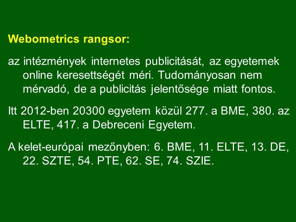 Webometrics rangsor: az intézmények internetes publicitását, az egyetemek online keresettségét méri. Tudományosan nem mérvadó, de a publicitás jelentő