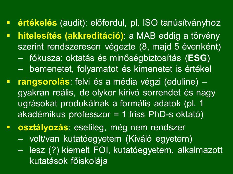  értékelés (audit): előfordul, pl. ISO tanúsítványhoz  hitelesítés (akkreditáció): a MAB eddig a törvény szerint rendszeresen végezte (8, majd 5 éve
