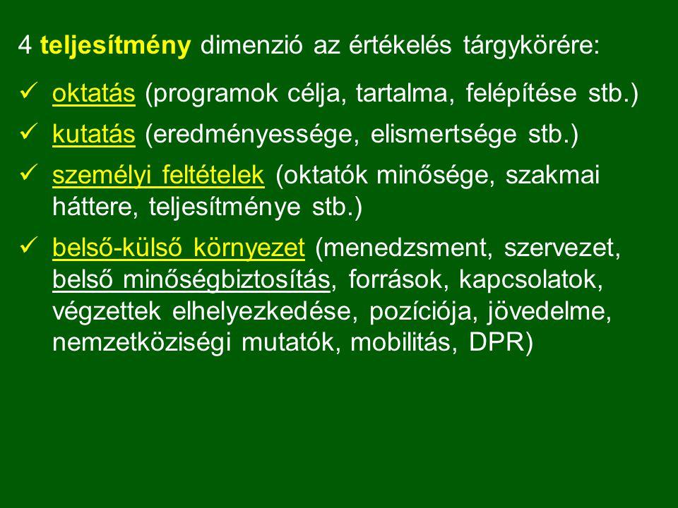 4 teljesítmény dimenzió az értékelés tárgykörére: oktatás (programok célja, tartalma, felépítése stb.) kutatás (eredményessége, elismertsége stb.) sze