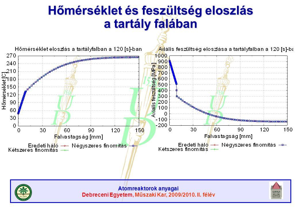 Atomreaktorok anyagai Debreceni Egyetem, Műszaki Kar, 2009/2010. II. félév Hőmérséklet és feszültség eloszlás a tartály falában