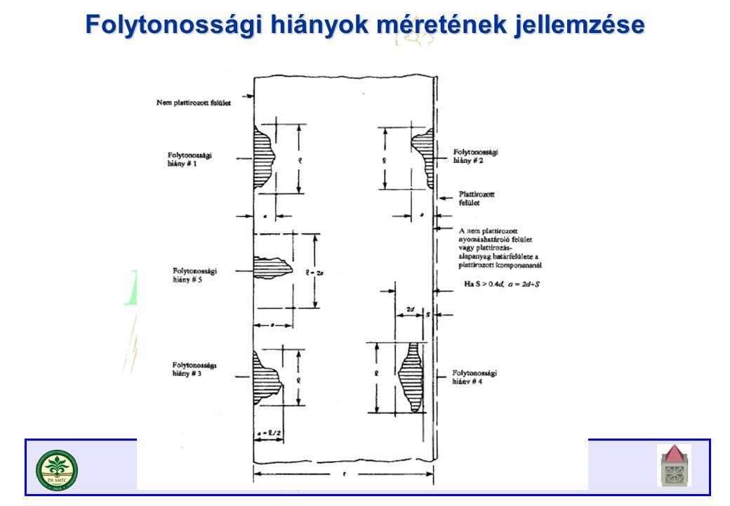 Atomreaktorok anyagai Debreceni Egyetem, Műszaki Kar, 2009/2010. II. félév Folytonossági hiányok méretének jellemzése