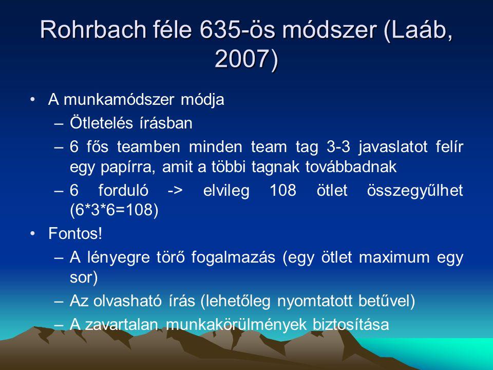Philips 66 módszer (Laáb, 2007) A munkamódszer lényege –Ötletelés írásban és szóban –Több 6 fős team van egyidejűleg jelen –6 perces beszélgetéssel választ keresnek az adott problémára –a javaslataikat prezentálják –majd a csoportok új összetételben dolgoznak a javaslatok továbbfejlesztésén