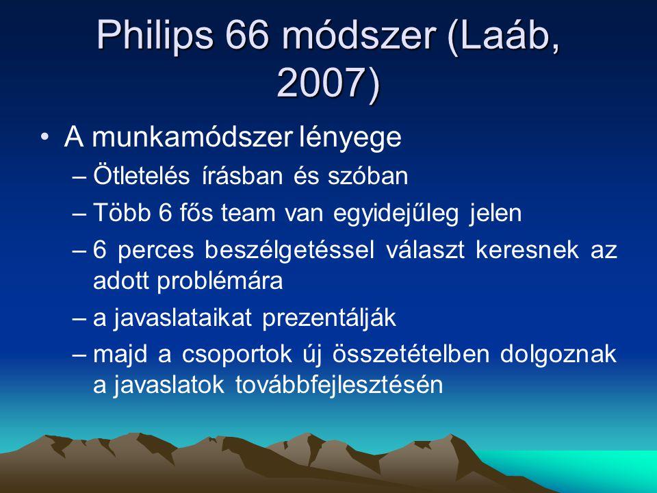 Philips 66 módszer (Laáb, 2007) A munkamódszer lényege –Ötletelés írásban és szóban –Több 6 fős team van egyidejűleg jelen –6 perces beszélgetéssel vá