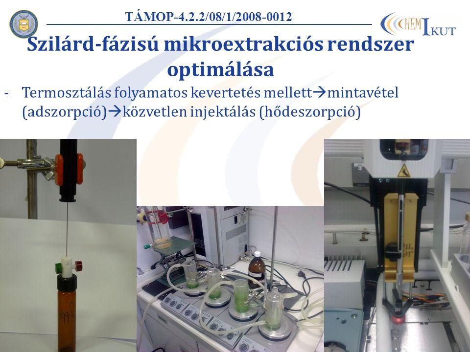 Szilárd-fázisú mikroextrakciós rendszer optimálása TÁMOP-4.2.2/08/1/2008-0012 SPME szálak (Carboxen, PDMS, szilícium- dioxid) Átalakított GC injektor (Merlin microseal ® )