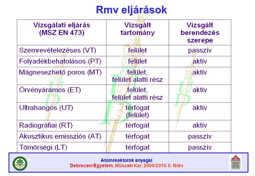 Atomreaktorok anyagai Debreceni Egyetem, Műszaki Kar, 2009/2010. II. félév Rmv eljárások