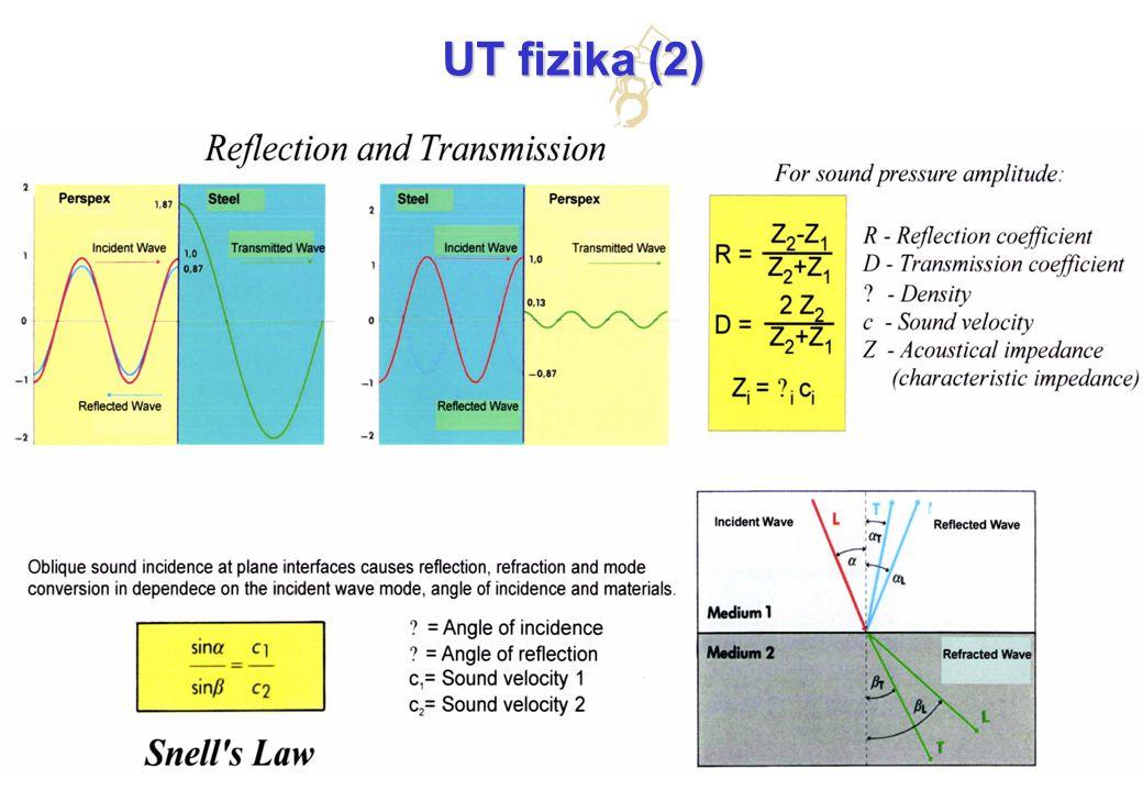 Atomreaktorok anyagai Debreceni Egyetem, Műszaki Kar, 2009/2010. II. félév UT fizika (2)