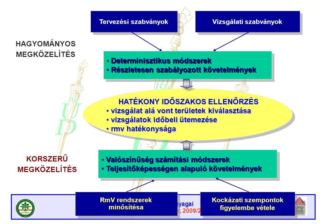 Atomreaktorok anyagai Debreceni Egyetem, Műszaki Kar, 2009/2010. II. félév RmV rendszerek minősítésa RmV rendszerek minősítésa Kockázati szempontok fi
