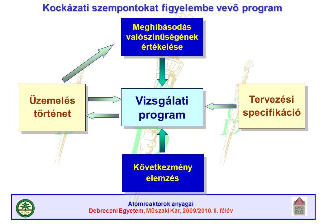 Atomreaktorok anyagai Debreceni Egyetem, Műszaki Kar, 2009/2010. II. félév Meghibásodás valószínűségének értékelése Meghibásodás valószínűségének érté