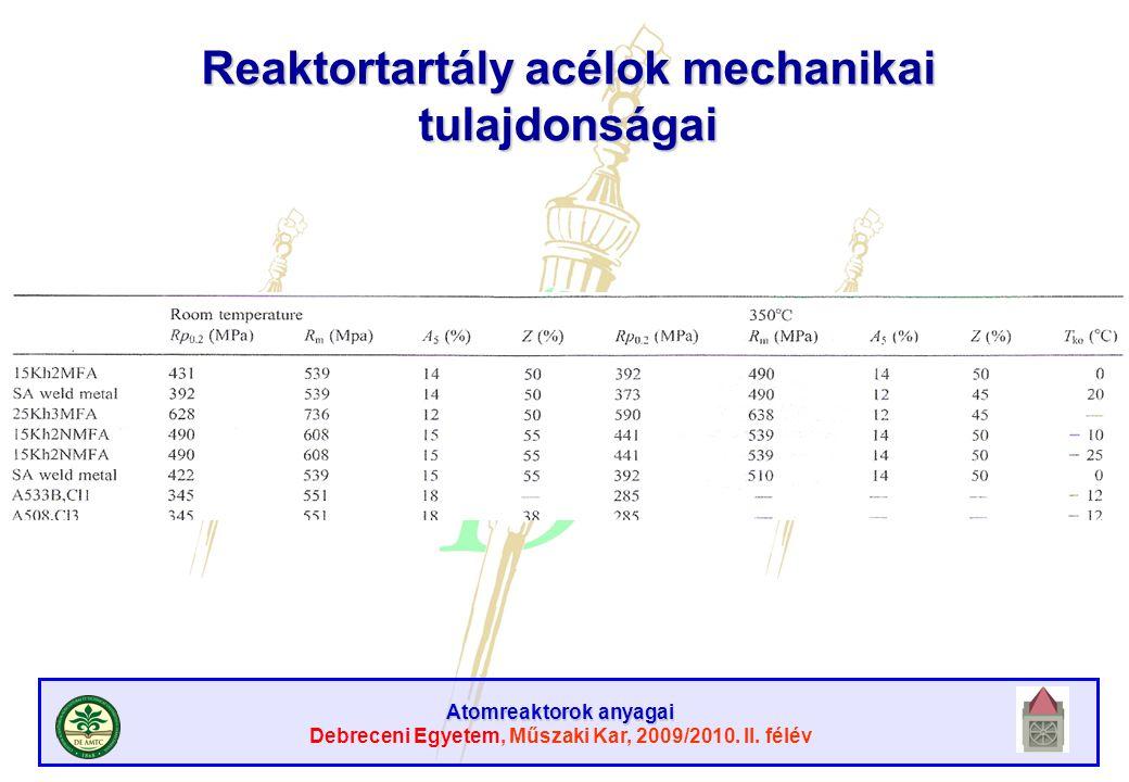 Atomreaktorok anyagai Debreceni Egyetem, Műszaki Kar, 2009/2010. II. félév Reaktortartály acélok mechanikai tulajdonságai