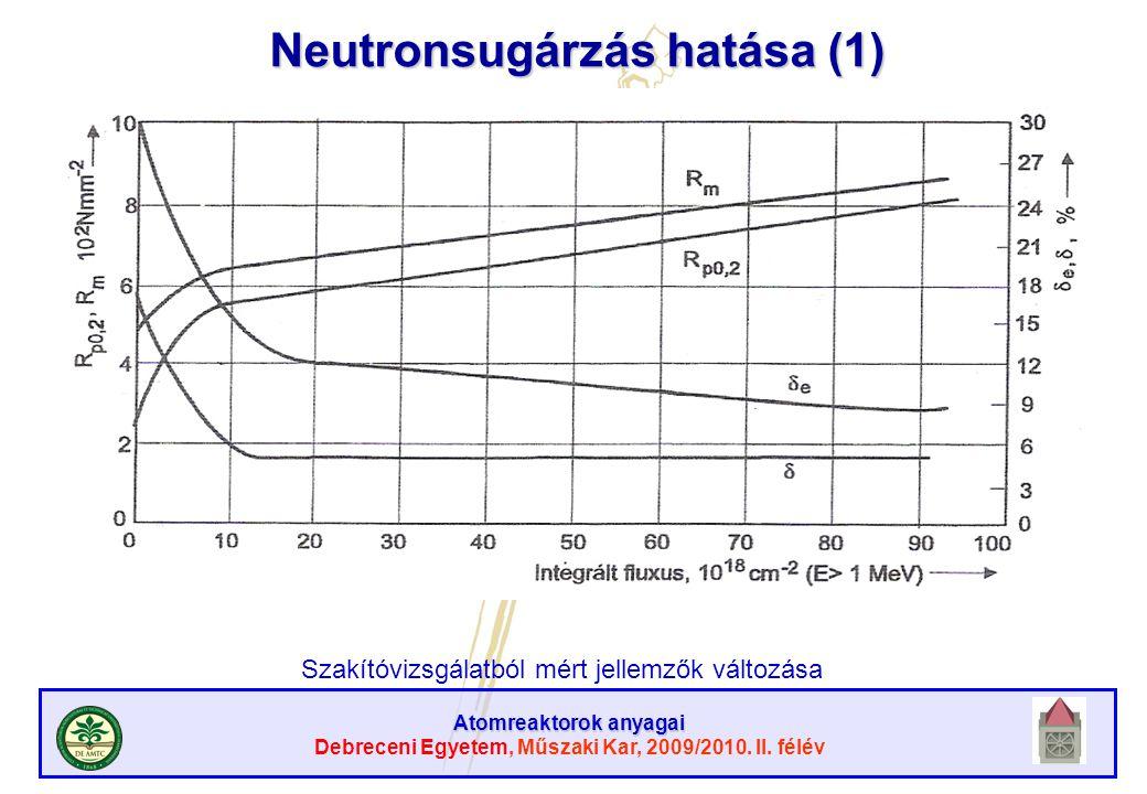 Atomreaktorok anyagai Debreceni Egyetem, Műszaki Kar, 2009/2010. II. félév Neutronsugárzás hatása (1) Szakítóvizsgálatból mért jellemzők változása