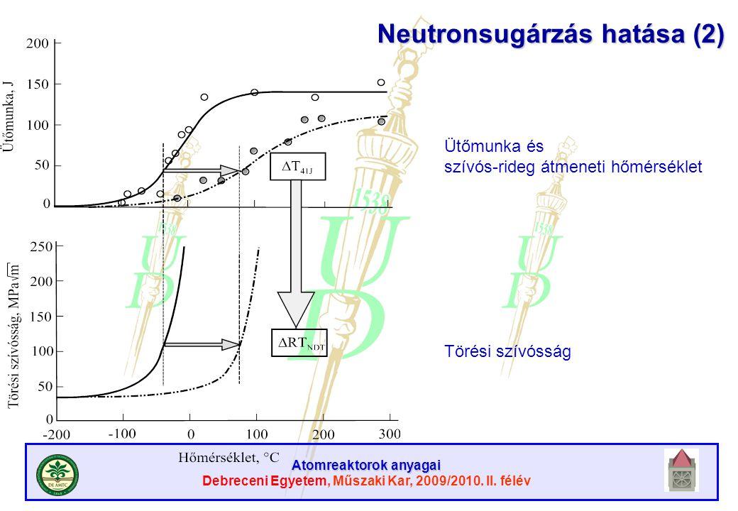 Atomreaktorok anyagai Debreceni Egyetem, Műszaki Kar, 2009/2010. II. félév Neutronsugárzás hatása (2) Ütőmunka és szívós-rideg átmeneti hőmérséklet Tö