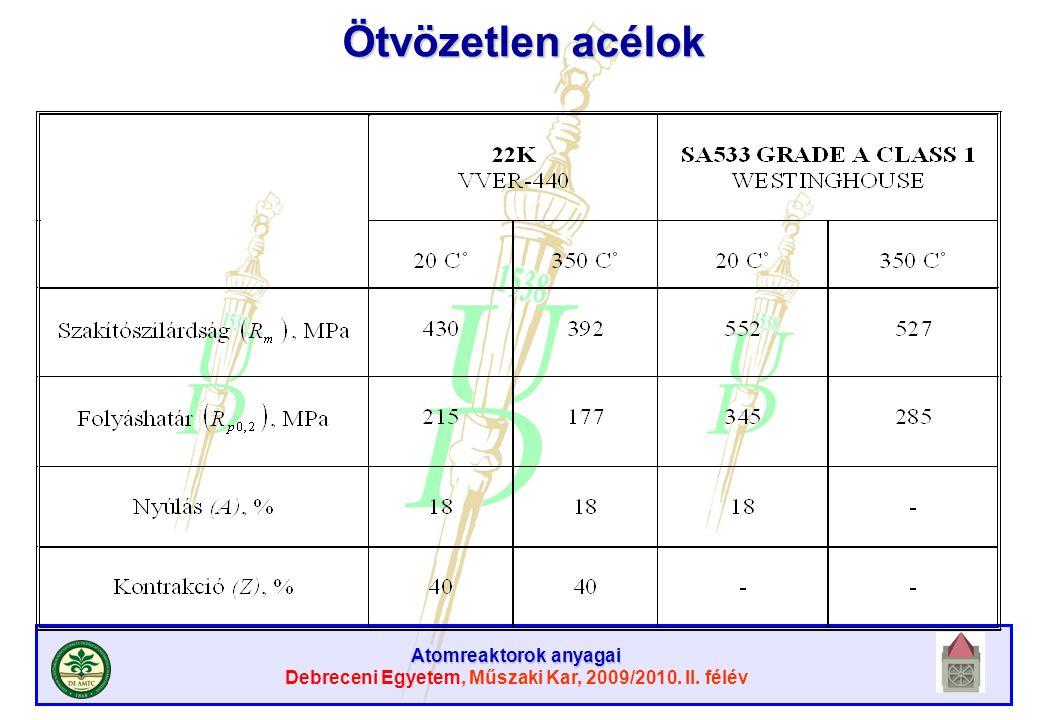 Atomreaktorok anyagai Debreceni Egyetem, Műszaki Kar, 2009/2010. II. félév Ötvözetlen acélok