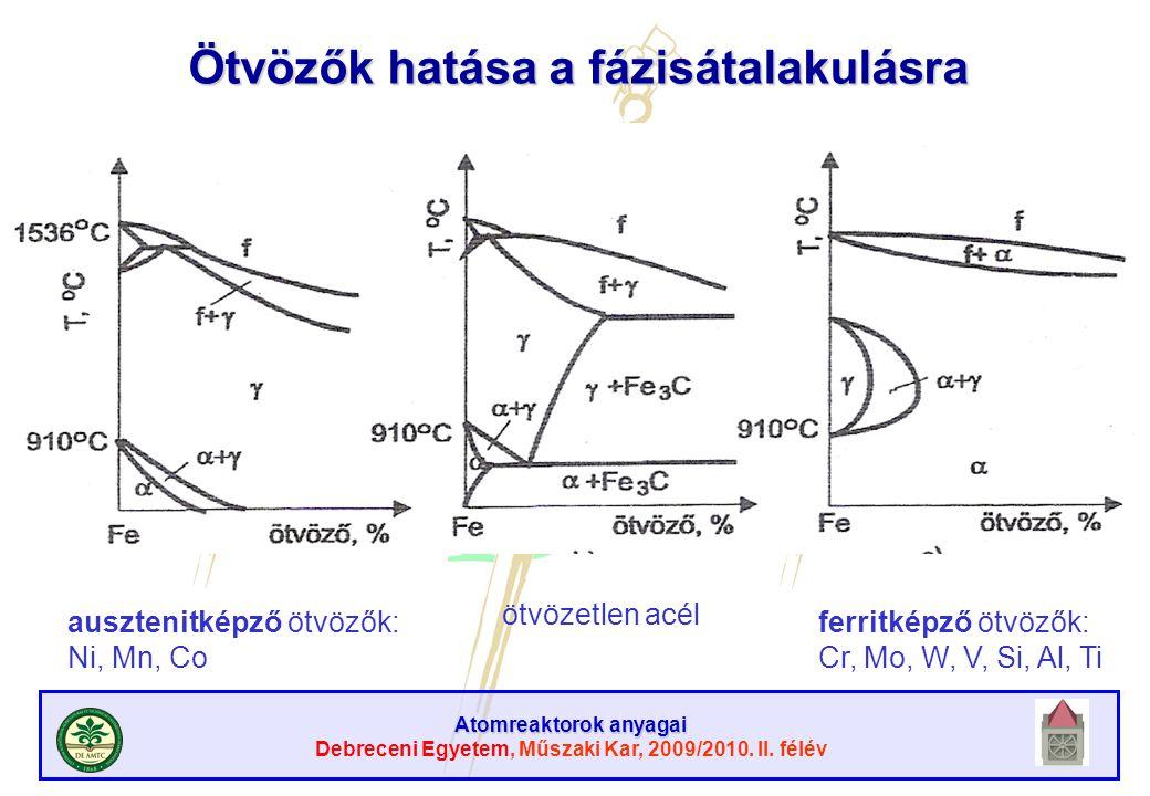 Atomreaktorok anyagai Debreceni Egyetem, Műszaki Kar, 2009/2010. II. félév Ötvözők hatása a fázisátalakulásra ötvözetlen acél ausztenitképző ötvözők: