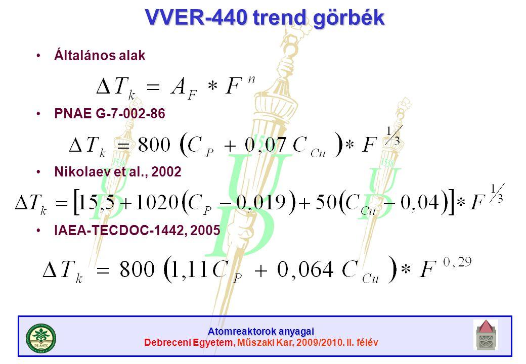 Atomreaktorok anyagai Debreceni Egyetem, Műszaki Kar, 2009/2010. II. félév VVER-440 trend görbék Általános alak PNAE G-7-002-86 Nikolaev et al., 2002