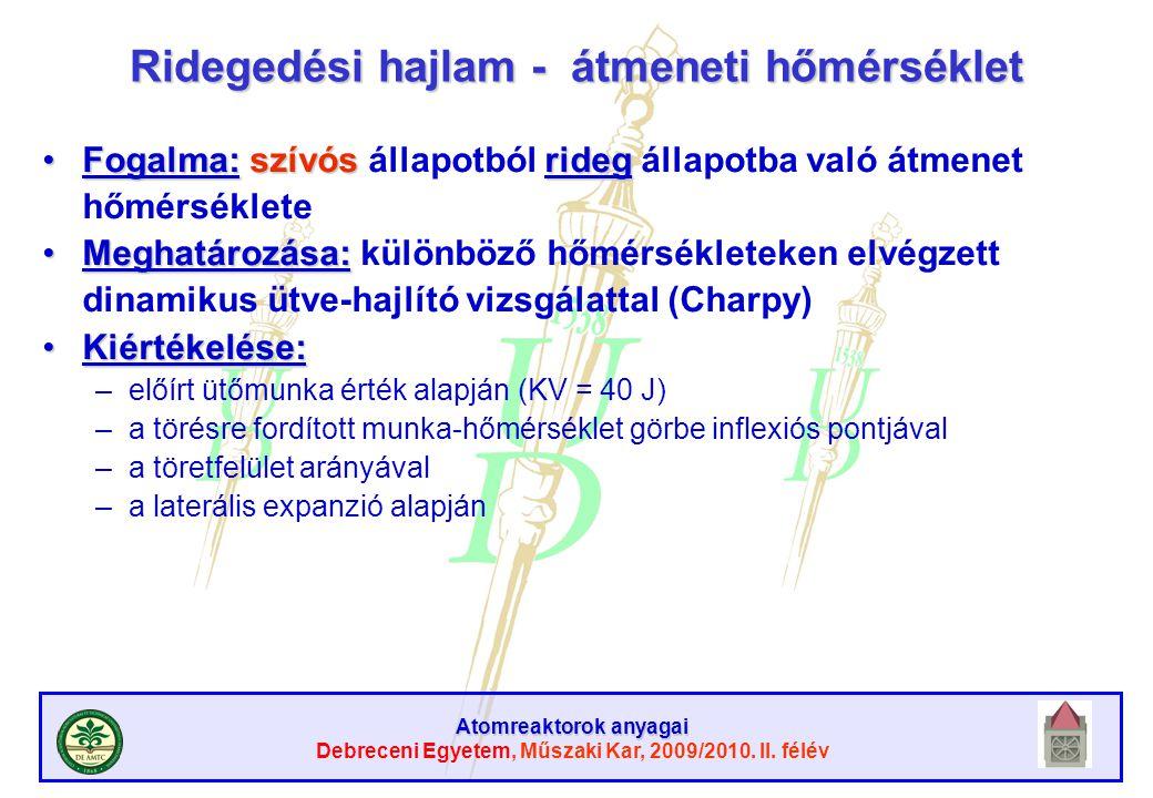 Atomreaktorok anyagai Debreceni Egyetem, Műszaki Kar, 2009/2010. II. félév Ridegedési hajlam - átmeneti hőmérséklet Fogalma:szívós ridegFogalma: szívó