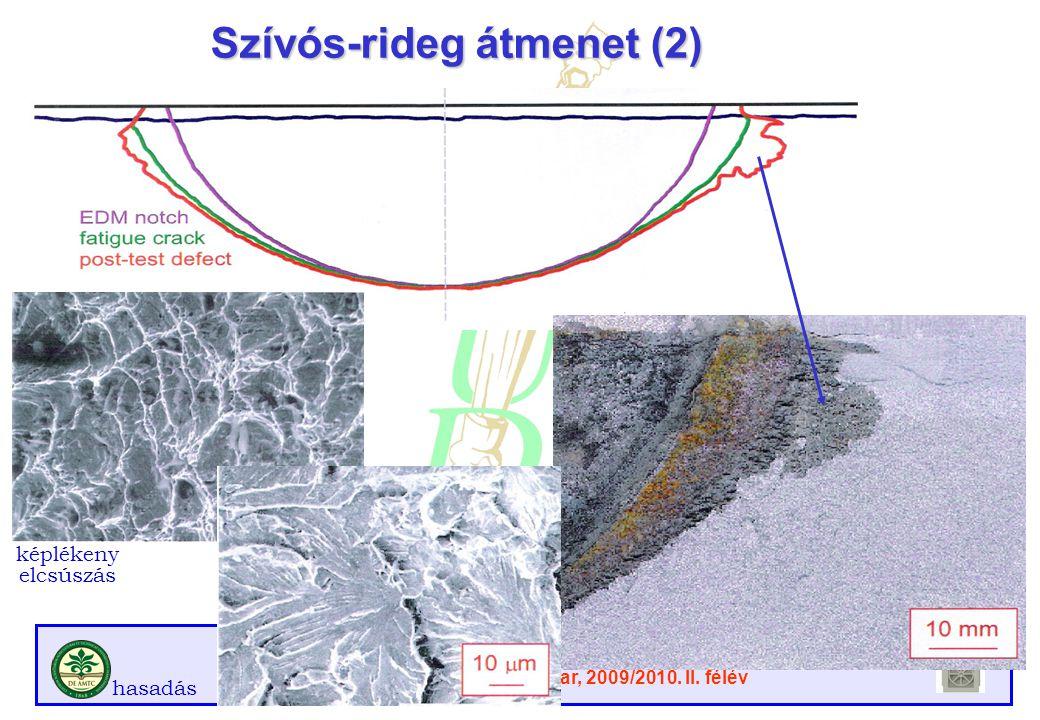 Atomreaktorok anyagai Debreceni Egyetem, Műszaki Kar, 2009/2010. II. félév képlékeny elcsúszás hasadás Szívós-rideg átmenet (2)