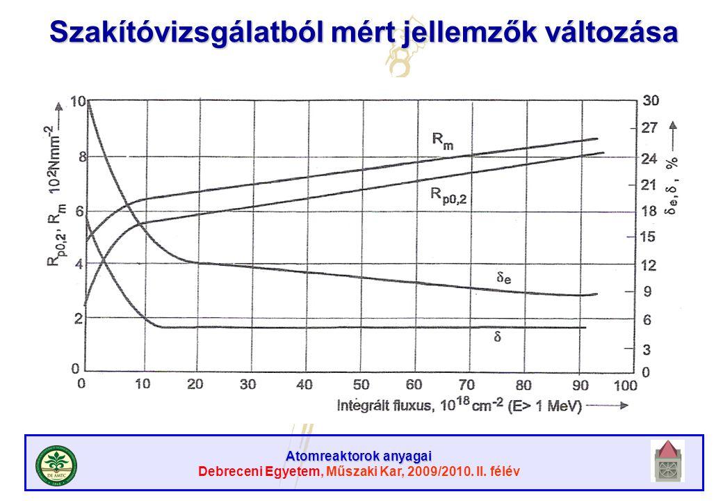 Atomreaktorok anyagai Debreceni Egyetem, Műszaki Kar, 2009/2010. II. félév Szakítóvizsgálatból mért jellemzők változása