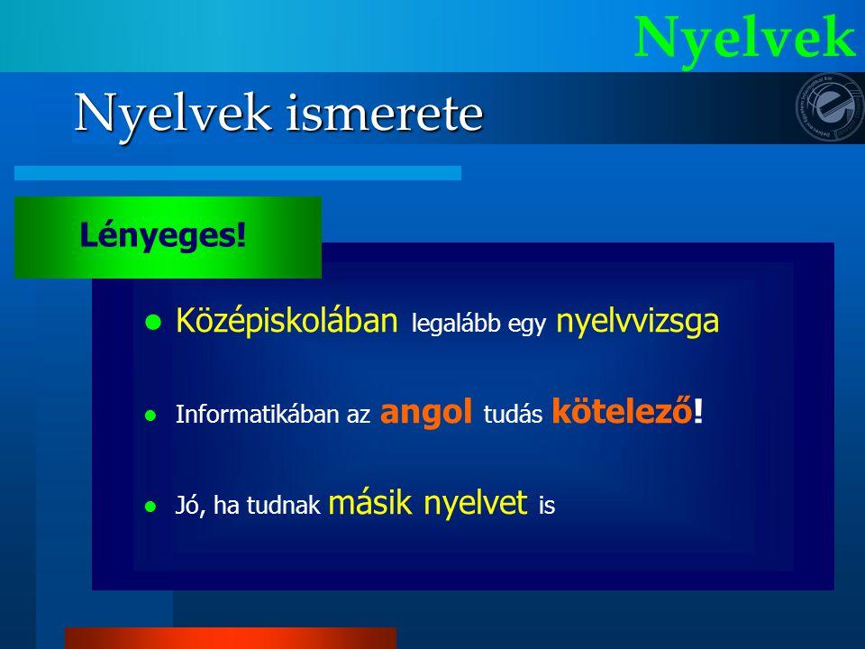Nyelvek ismerete Középiskolában legalább egy nyelvvizsga Informatikában az angol tudás kötelező! Jó, ha tudnak másik nyelvet is Nyelvek Lényeges!