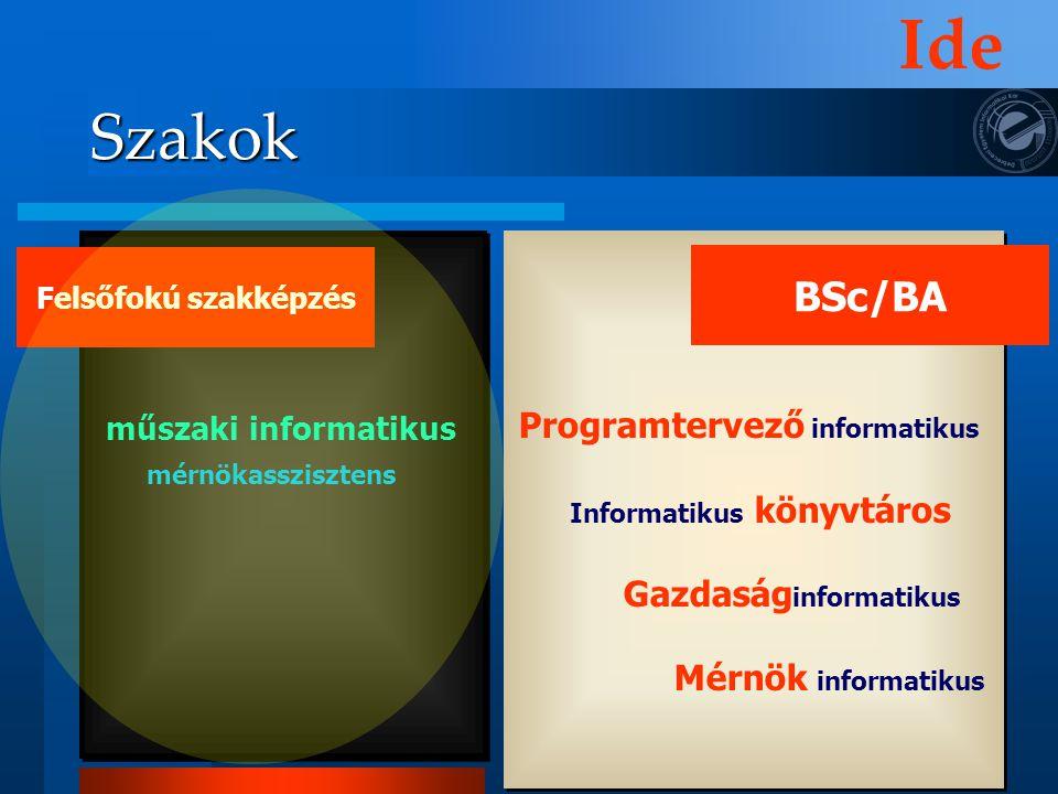 Szakok Felsőfokú szakképzés BSc/BA műszaki informatikus mérnökasszisztens Programtervező informatikus Informatikus könyvtáros Gazdaság informatikus Mé