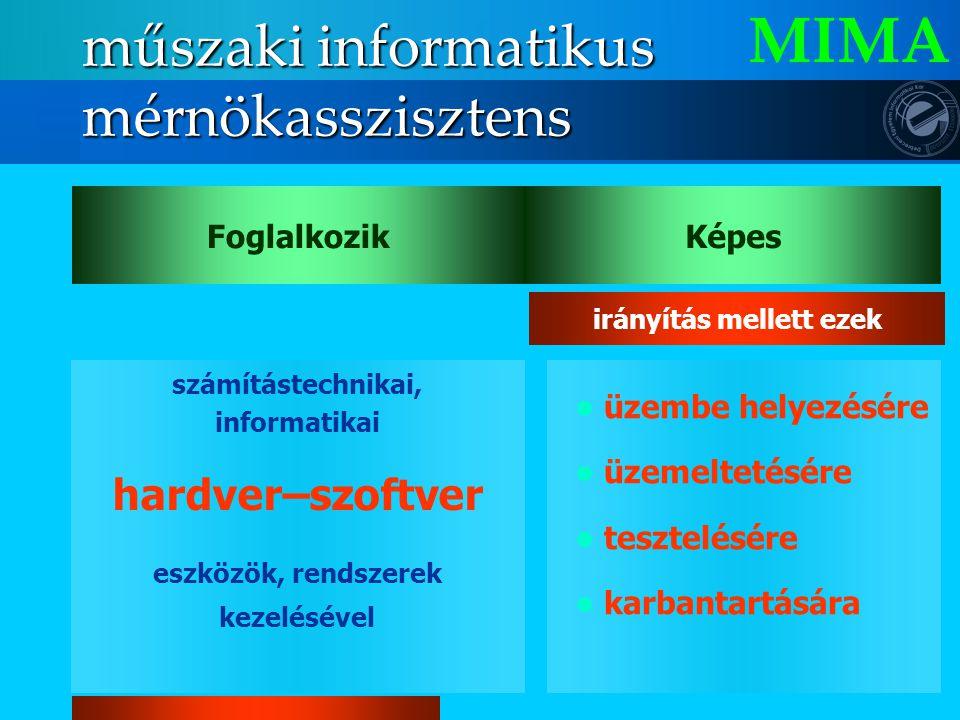 számítástechnikai, informatikai hardver–szoftver eszközök, rendszerek kezelésével MIMA műszaki informatikus mérnökasszisztens FoglalkozikKépes üzembe