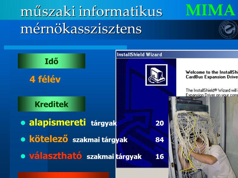 Idő Kreditek 4 félév MIMA műszaki informatikus mérnökasszisztens alapismereti tárgyak 20 kötelező szakmai tárgyak 84 választható szakmai tárgyak 16