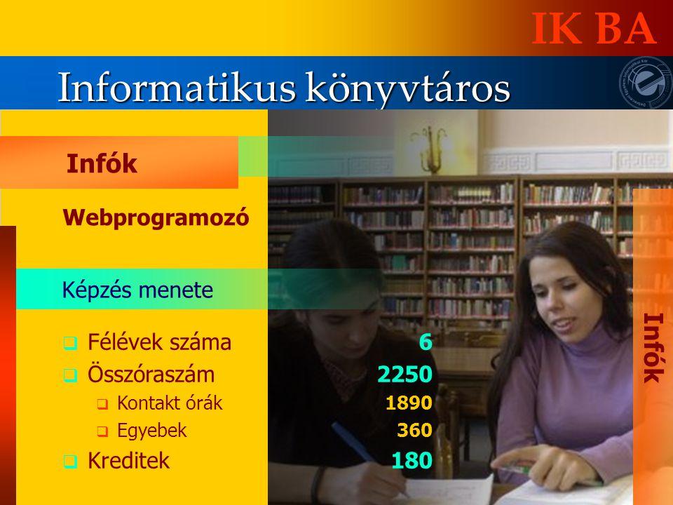 Informatikus könyvtáros IK BA I n f ó k FFélévek száma6 ÖÖsszóraszám2250 KKontakt órák1890 EEgyebek360 KKreditek180 Webprogramozó Képzés men