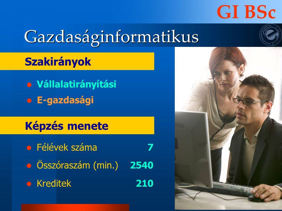 Gazdaságinformatikus GI BSc Szakirányok Vállalatirányítási E-gazdasági Félévek száma7 Összóraszám (min.)2540 Kreditek210 Képzés menete