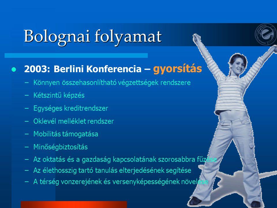 Bolognai folyamat 2003: Berlini Konferencia – gyorsítás –Könnyen összehasonlítható végzettségek rendszere –Kétszintű képzés –Egységes kreditrendszer –