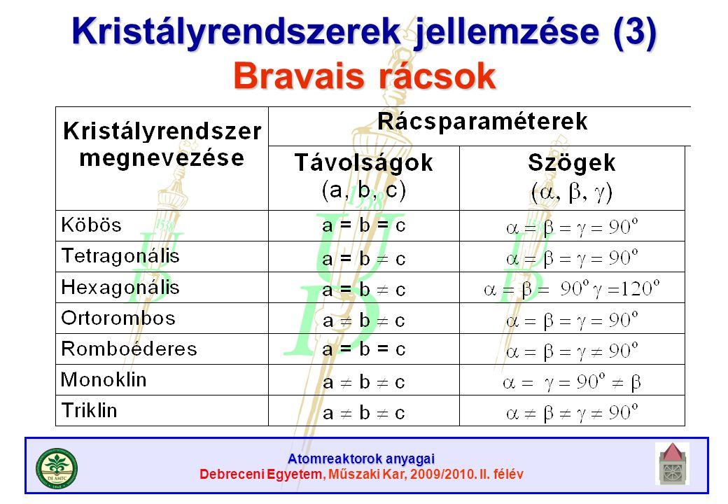 Atomreaktorok anyagai Debreceni Egyetem, Műszaki Kar, 2009/2010. II. félév Kristályrendszerek jellemzése (3) Bravais rácsok