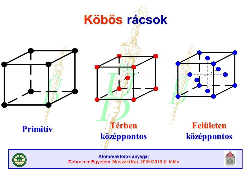 Atomreaktorok anyagai Debreceni Egyetem, Műszaki Kar, 2009/2010. II. félév Köbös rácsok Primitív Térben középpontos Felületen középpontos