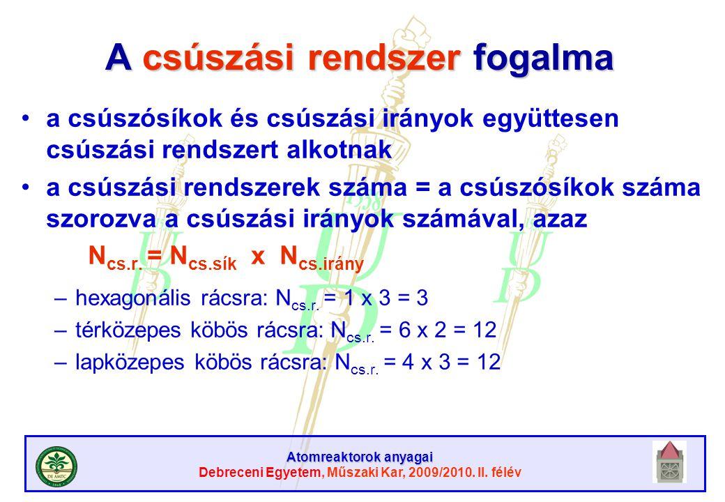 Atomreaktorok anyagai Debreceni Egyetem, Műszaki Kar, 2009/2010. II. félév A csúszási rendszer fogalma a csúszósíkok és csúszási irányok együttesen cs