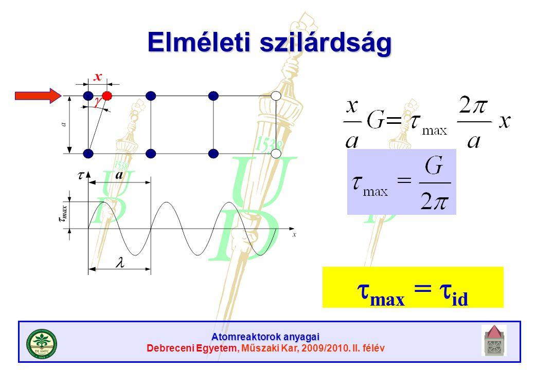 Atomreaktorok anyagai Debreceni Egyetem, Műszaki Kar, 2009/2010. II. félév Elméleti szilárdság  max =  id