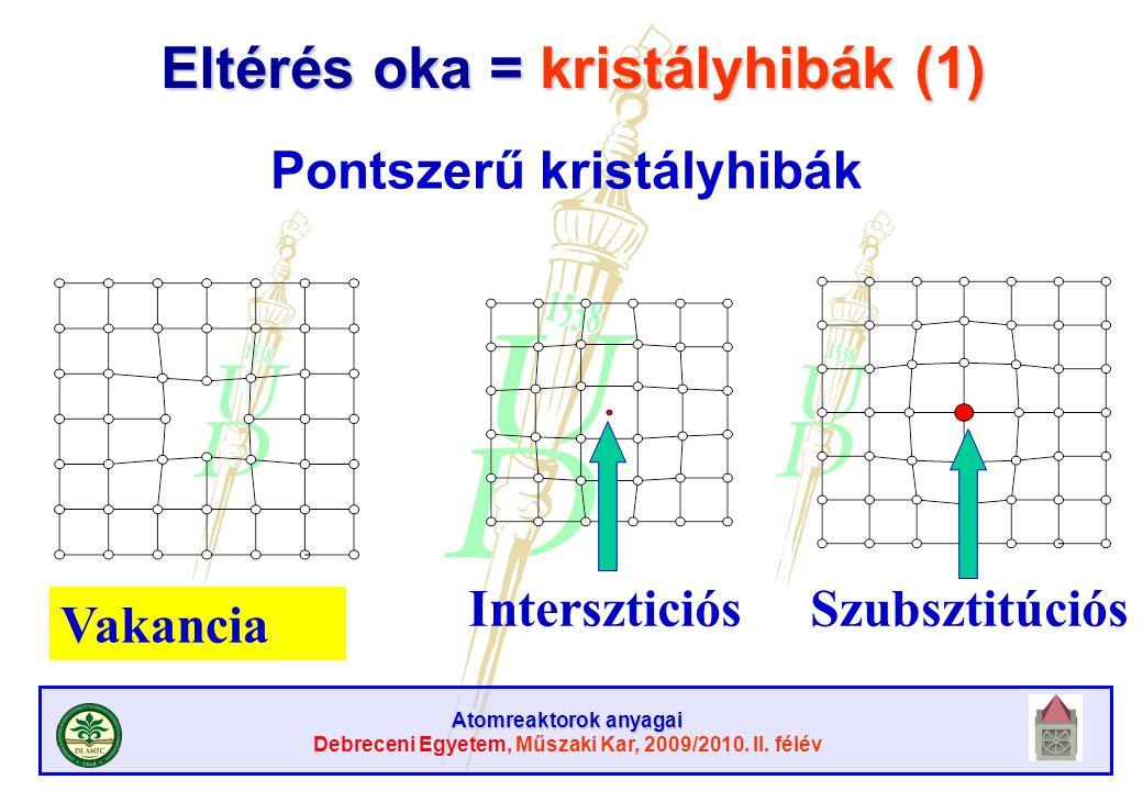 Atomreaktorok anyagai Debreceni Egyetem, Műszaki Kar, 2009/2010. II. félév Eltérés oka = kristályhibák (1) Pontszerű kristályhibák Vakancia Intersztic