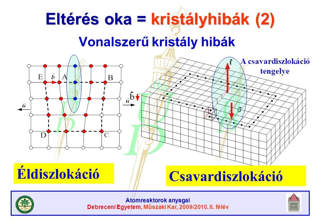 Atomreaktorok anyagai Debreceni Egyetem, Műszaki Kar, 2009/2010. II. félév Eltérés oka = kristályhibák (2) Vonalszerű kristály hibák A csavardiszlokác