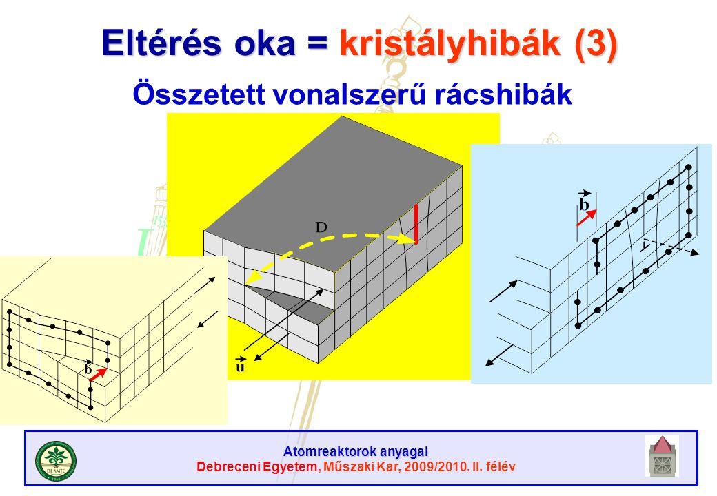 Atomreaktorok anyagai Debreceni Egyetem, Műszaki Kar, 2009/2010. II. félév Eltérés oka = kristályhibák (3) Összetett vonalszerű rácshibák