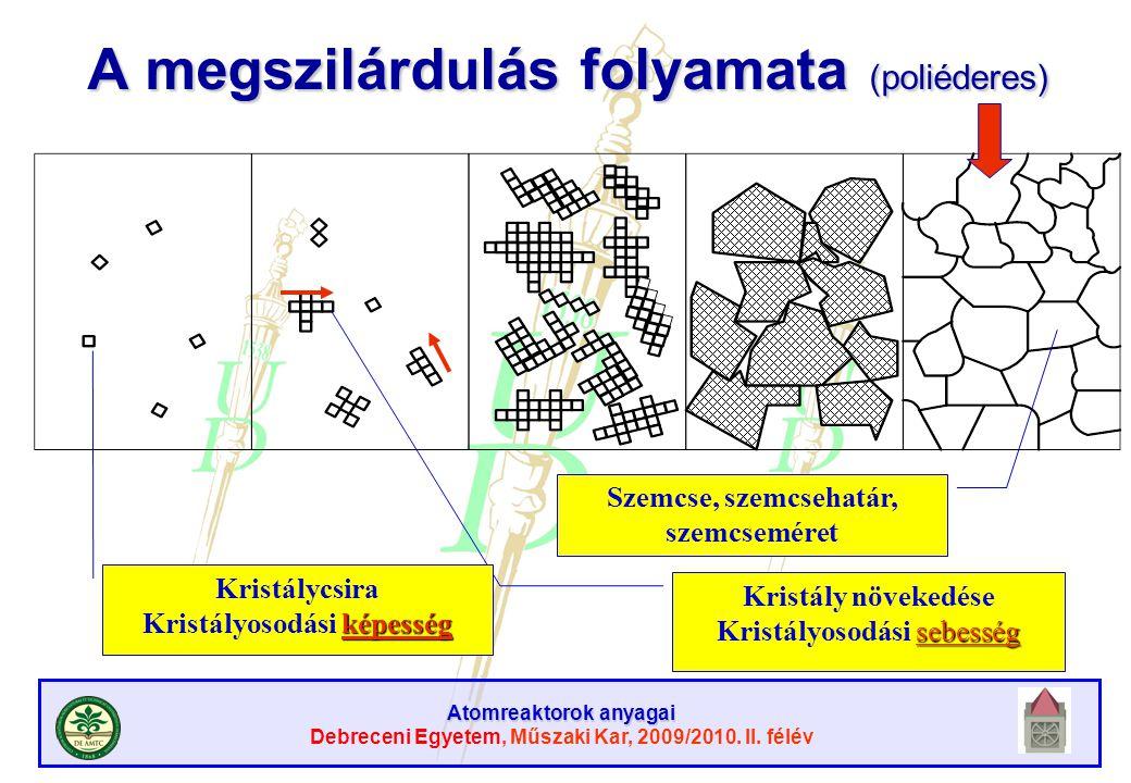 Atomreaktorok anyagai Debreceni Egyetem, Műszaki Kar, 2009/2010. II. félév A megszilárdulás folyamata (poliéderes) Kristály növekedése sebesség Kristá