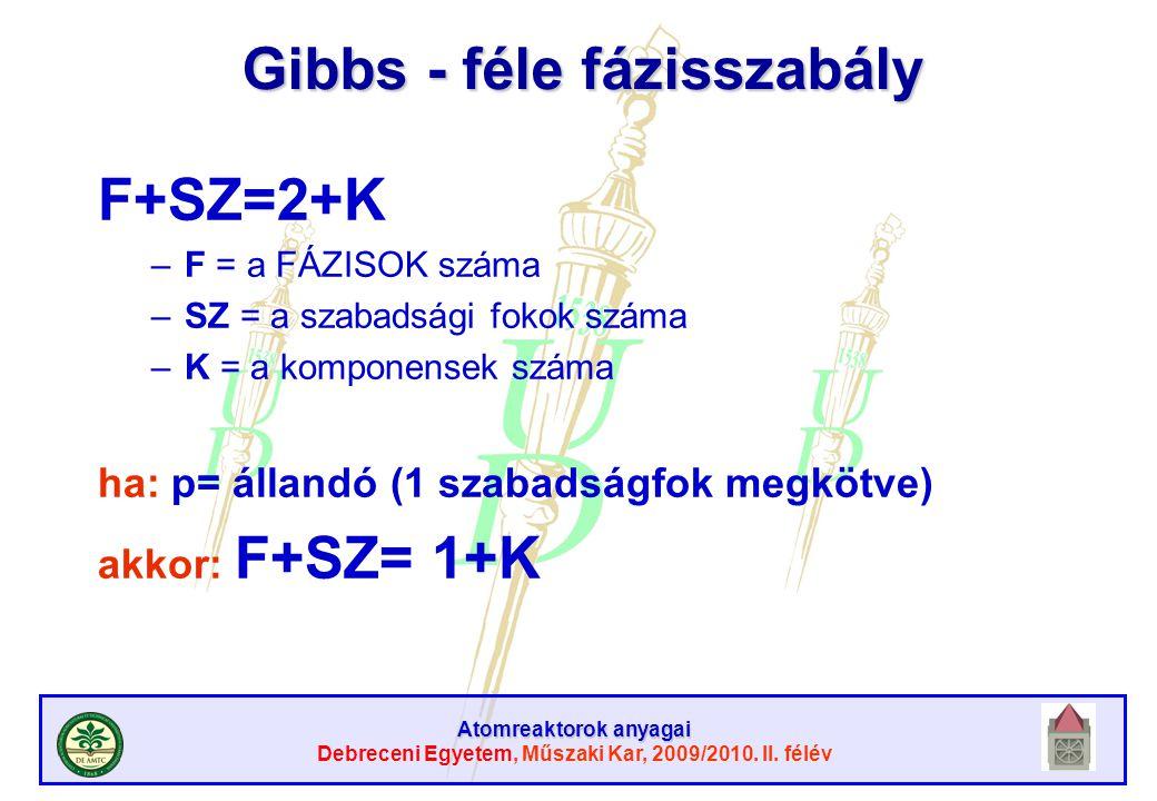 Atomreaktorok anyagai Debreceni Egyetem, Műszaki Kar, 2009/2010. II. félév Gibbs - féle fázisszabály F+SZ=2+K –F = a FÁZISOK száma –SZ = a szabadsági