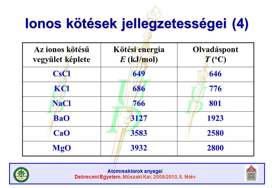 Atomreaktorok anyagai Debreceni Egyetem, Műszaki Kar, 2009/2010. II. félév Ionos kötések jellegzetességei (4) Az ionos kötésű vegyület képlete Kötési