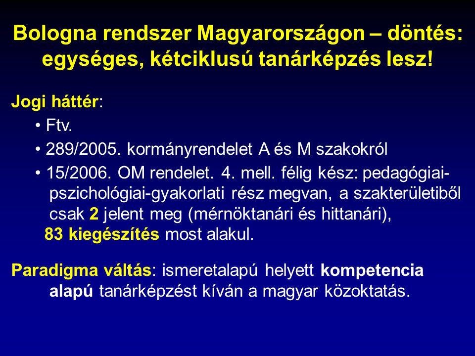 Ftv.145.