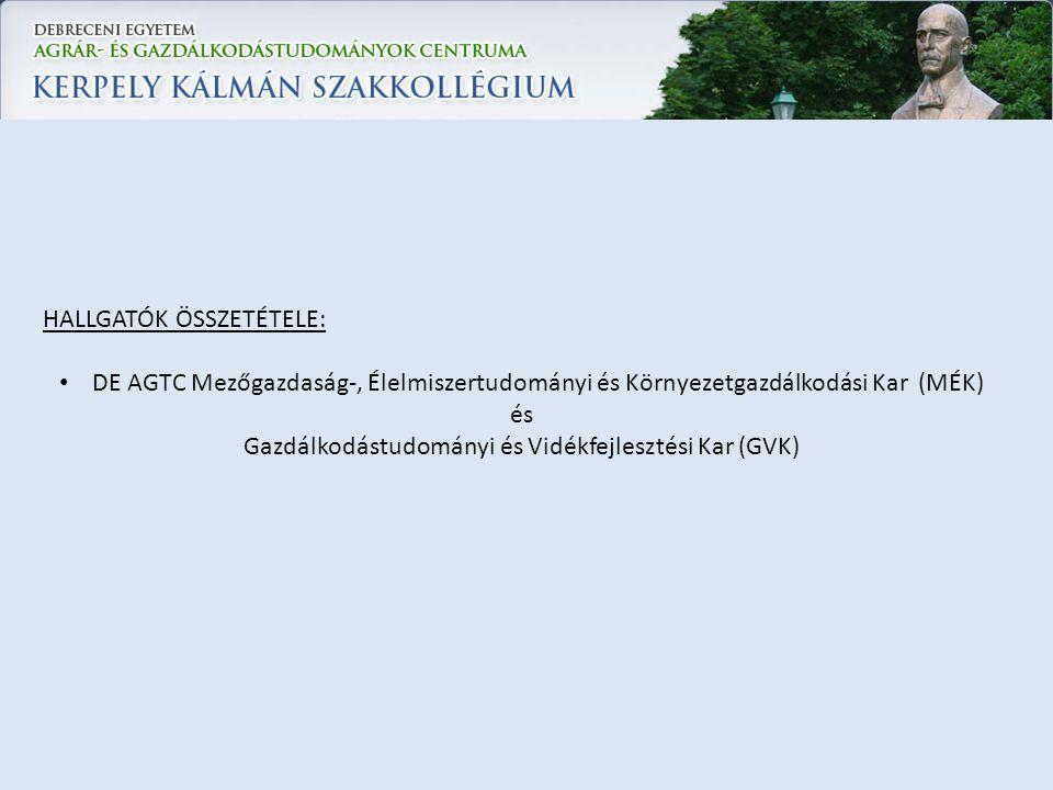 HALLGATÓK ÖSSZETÉTELE: DE AGTC Mezőgazdaság-, Élelmiszertudományi és Környezetgazdálkodási Kar (MÉK) és Gazdálkodástudományi és Vidékfejlesztési Kar (