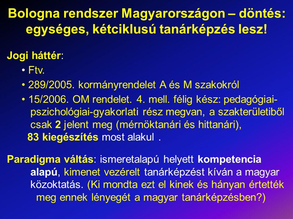 Bologna rendszer Magyarországon – döntés: egységes, kétciklusú tanárképzés lesz! Jogi háttér: Ftv. 289/2005. kormányrendelet A és M szakokról 15/2006.