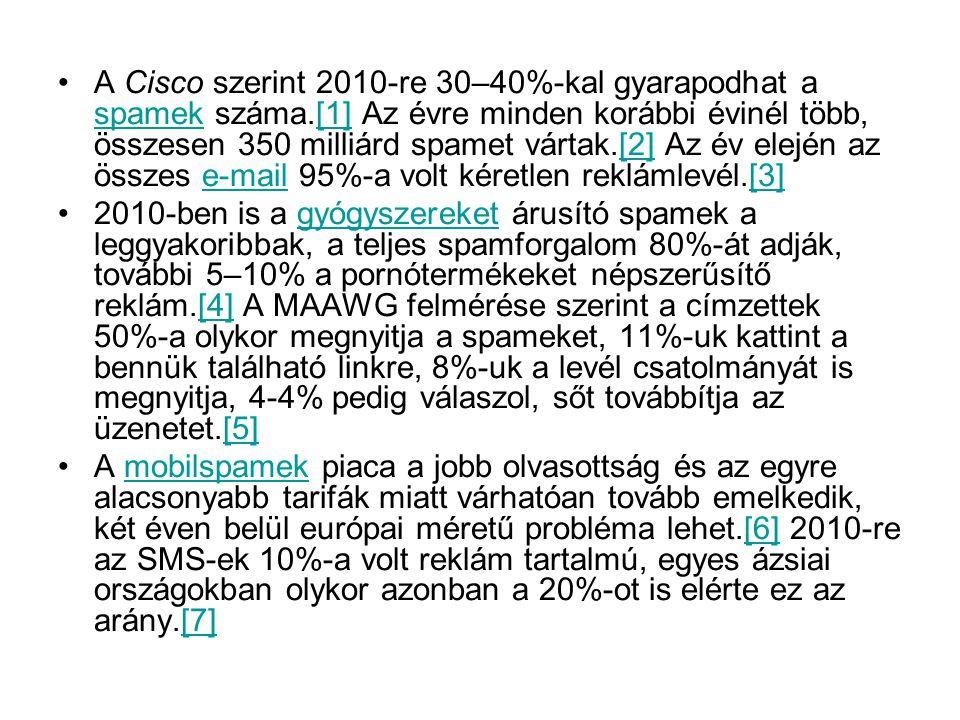A Cisco szerint 2010-re 30–40%-kal gyarapodhat a spamek száma.[1] Az évre minden korábbi évinél több, összesen 350 milliárd spamet vártak.[2] Az év el