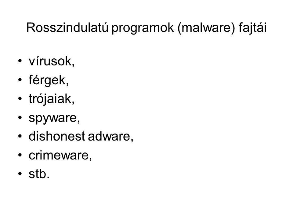 Rosszindulatú programok (malware) fajtái vírusok, férgek, trójaiak, spyware, dishonest adware, crimeware, stb.
