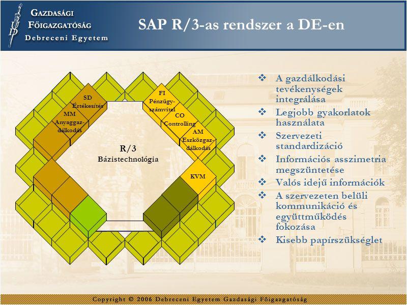 R/3 Bázistechnológia FI Pénzügy- számvitel CO Controlling AM Eszközgaz- dálkodás KVM MM Anyaggaz- dálkodás SD Értékesítés  A gazdálkodási tevékenységek integrálása  Legjobb gyakorlatok használata  Szervezeti standardizáció  Információs asszimetria megszüntetése  Valós idejű információk  A szervezeten belüli kommunikáció és együttműködés fokozása  Kisebb papírszükséglet SAP R/3-as rendszer a DE-en