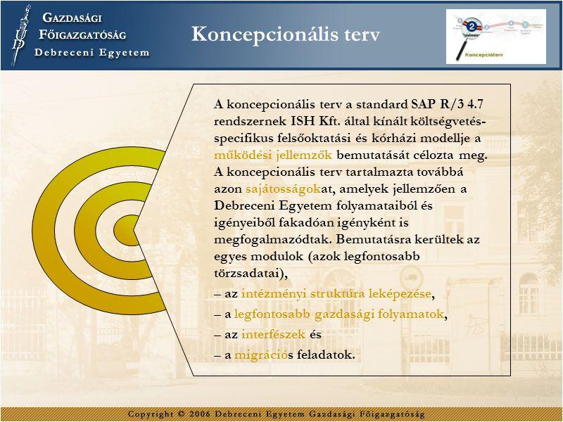 Koncepcionális terv A koncepcionális terv a standard SAP R/3 4.7 rendszernek ISH Kft. által kínált költségvetés- specifikus felsőoktatási és kórházi m