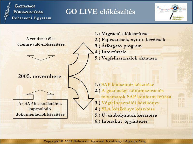 GO LIVE előkészítés 2005. novembere A rendszer éles üzemre való előkészítése Az SAP használatához kapcsolódó dokumentációk készítése 1.) Migráció elők